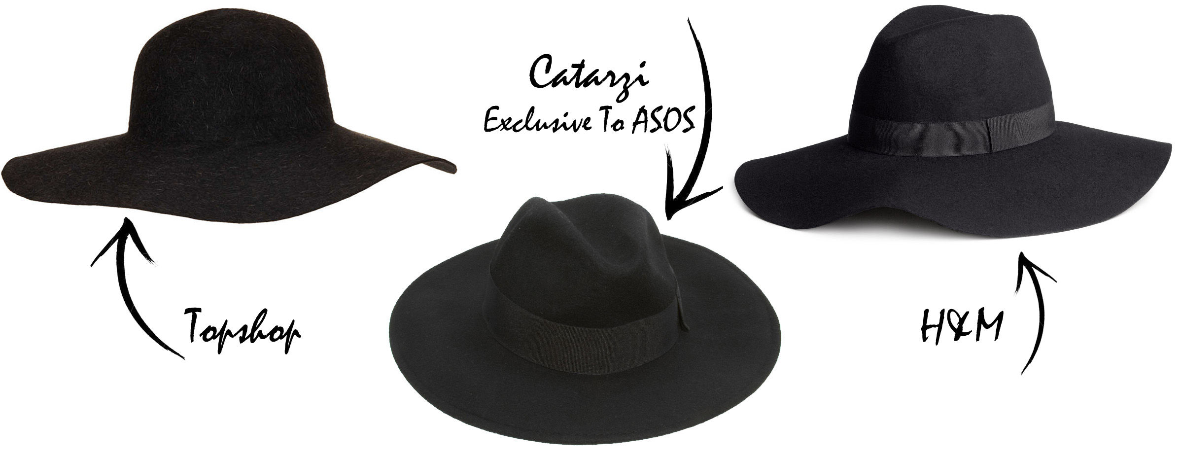 how to find the right brimmed hat for you